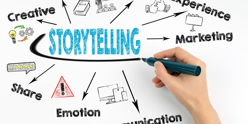 Marketing storytelling