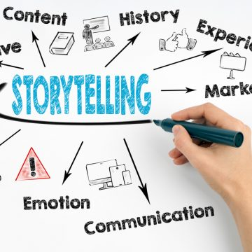 Marketing storytelling
